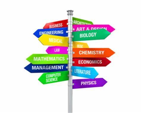 如何考虑自己的泰国留学专业选择?